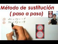 Método de sustitución ( paso a paso)
