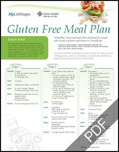 Gluten Free Diet Plan - Try this meal plan and see if you notice a difference. #