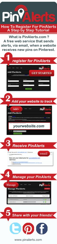 This is our new Pinterest tool. It's like Google Alerts for Pinterest. You get an email whenever something gets pinned from your website. www.PinAlerts.com is already getting great traction. Sign up and tell us what you think.