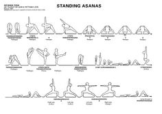 Cheat Sheet for the standing sequence