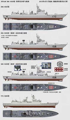 PRC Navy