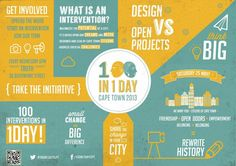 100 urban interventions in one day