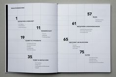 OUGD505: STUDIO BRIEF 1 - Product, Range & Distribution // Further Layout Research | Design Context Blog