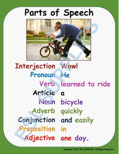 Teach English Learners grade about the eight Parts of Speech using the context of a sentence. English Grammar Rules, English Grammar Worksheets, English Sentences, English Vocabulary, Teaching English, Learn English, English Sentence Structure, Grammar Lesson Plans, Parts Of Speech Activities