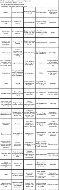 Drinking/bingo game for your next Eurovision Song Contest
