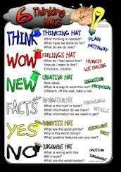 six thinking hats posters