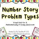 A perfect addition to your math wall!  Each CGI problem type is featured with name, visual and number sentence on polka-dot backgrounds.  .