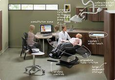 midmark dermatology - Google Search