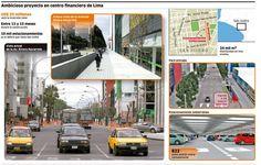 Ambicioso proyecto de centro financiero de Lima
