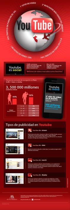 #YouTube es Social, es Movil, y tipos de Publicidad (Anuncios). #Infografía en español