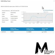 MTM Binary Signal Result Throwback - 2015/07/17 (1)  You like what you see? Sign up to our daily signal subscription at a monthly fee of USD $188 today!  For more information regarding our signals, please check out our website at www.mtmbinary.com.sg  Check out our Facebook page www.facebook.com/MTMBINARY for more trading results and also review of other subscribers results achieved from our signals.  #binaryoptions #binary #mtmbinary #mtmbinarysg #finance #binarysignals #binaryoptionsignals…