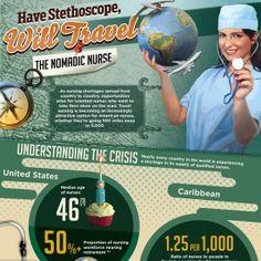 Have Stethoscope, Will Travel — The Nomadic Nurse