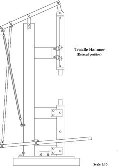 Manual trip-hammer in Introductions - Visit Here First Forum