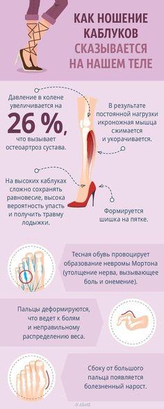 Обувь на каблуках красива и эффектна, но если носить ее слишком часто и уделять ногам недостаточно внимания, могут возникнуть неприятности в виде проблем с осанкой и деформаций стопы. Для вас инфограф...