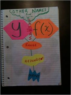 Math Tales from the Spring: Function Vocabulary Journal Entry