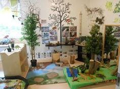 Pin by Anne Marie Roy on invitations to play Forest Classroom, Reggio Classroom, Classroom Layout, New Classroom, Preschool Classroom, Classroom Decor, Classroom Displays, Emergent Curriculum, Small World Play