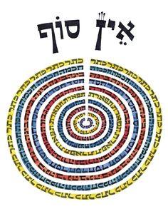 Overview of Ein Sof and the Ten Sefirot (and tzimtzum) | Kabbalah - Kabbalistic…