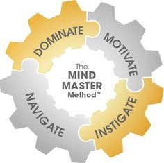 The MINDMASTER Method™ with Tom Barber