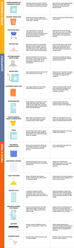 Or if you really want to give your living space a deep clean and refresh, follow this huge checklist of everything you should clean, plus why and how you should clean it.