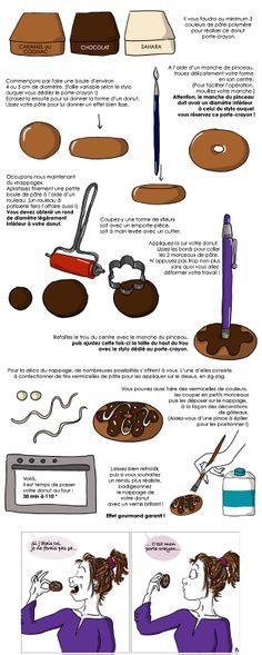 DIY : réaliser un porte-crayon donut en pâte fimo // http://www.deco.fr/loisirs-creatifs/actualite-619008-dessin-fabriquer-porte-crayon-donut-pate-fimo.html