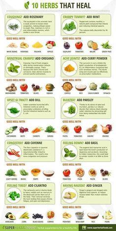 Herb Superfoods!