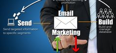 9 Email Marketing Tips to Increase Your Sales | Inc.com
