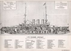 Image result for battleship cutaway