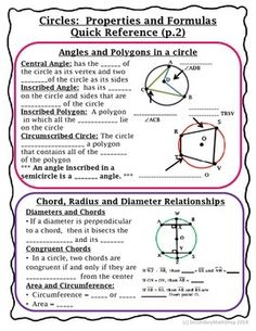 Geometry Circles Quick Reference Sheets