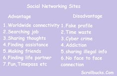 advantage and disadvantages of social networking essay Whether you are a social network addict, a novice dabbler, or you are thinking about trying online networking, you probably have some questions about the advantages and disadvantages of social networking.