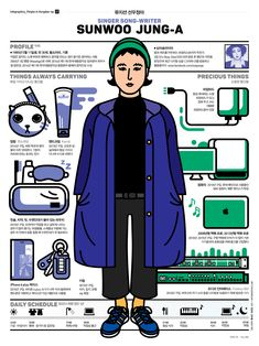 1603 Hongdae People Infographics_Sunwoo Jung-A on Behance - Infographic Graphic Design Cv, Resume Design, Graphic Design Illustration, People Infographic, Infographic Resume, Ok Design, Layout Design, Buyer Persona, Shape Posters