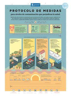 Protocolo de medidas del Ayuntamiento de Madrid 2