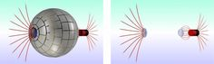 Wormhole Created in Lab Makes Invisible Magnetic Field