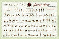Ashtanga Yoga Primary Series In Teacher Training Infographic