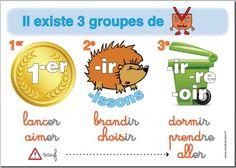Les groupes de verbe : affiches et leçon