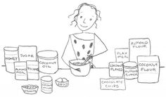 Paleo flours and their uses