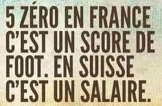 Score de foot.