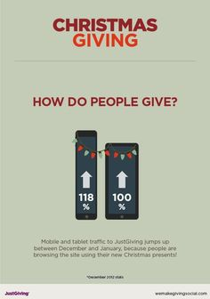 fundraising infographic : Four things every charity should know about Christmas giving