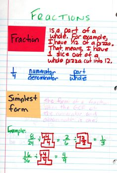 Fractions notebook -- This is awesome!  Thank you for this great, great reference.