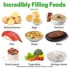 Foods that are incredibly filling - Boiled potatoes. Boiled potatoes scored the highest of all the foods on the satiety index. They can fill you up and help you eat fewer calories in total - Eggs. They are a nutritious high protein food with a power Protein Rich Foods, High Protein Recipes, Low Calorie Recipes, Highest Protein Foods, Filling Low Calorie Foods, Baby Food Recipes 6 9, Fitness Models, Filling Food, How To Eat Less