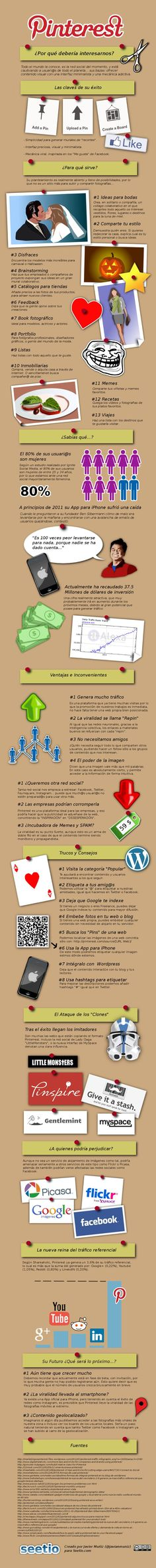 A Great Spanish #Infographic about #Pinterest #marketing.