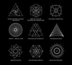 Sacred Geometry is the blueprint of Creation and the genesis of all form. It is an ancient science that explores and explains the energy patterns that create and unify all things and reveals the precise way that the energy of. Sacred Geometry Meanings, Sacred Geometry Patterns, Sacred Geometry Tattoo, Geometric Tattoo Pattern, Geometric Shapes, Geometric Symbols, Pattern Tattoos, Alchemy Symbols, Ancient Symbols