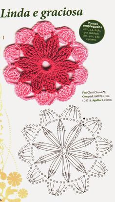 ergahandmade: Crochet Flowers + Diagrams Knitting For BeginnersKnitting HumorCrochet PatronesCrochet Baby Appliques Au Crochet, Crochet Motifs, Granny Square Crochet Pattern, Crochet Flower Patterns, Crochet Diagram, Crochet Chart, Crochet Squares, Love Crochet, Irish Crochet