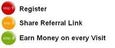 Visitors2Cash.com Earn Money easily by promoting a link - 0.5$ per referral link visit