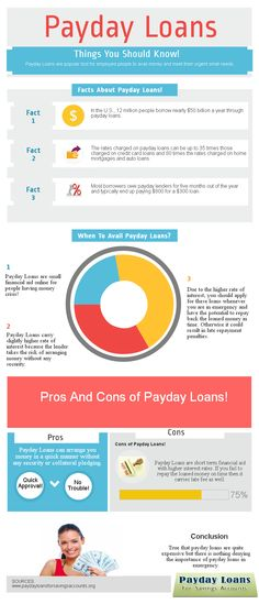 Having the luxury of applying for payday loans can be quite relieving for any individual who is facing money shortage. Such kinds of options are helpful when you have money shortage and need quick but hassle free cash aid.   http://www.paydayloansforsavingsaccounts.org
