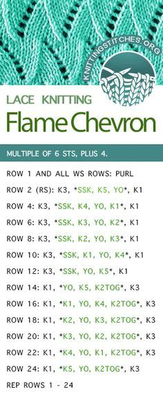 -- Learn How To Knit the Flame Chevron Lace Stitch. -- Learn How To Knit the Flame Chevron Lace Stitch. Lace Knitting Stitches, Lace Knitting Patterns, Circular Knitting Needles, Knitting Charts, Loom Knitting, Stitch Patterns, Knitting Machine, Lace Patterns, Knitting Designs