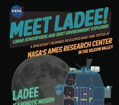 Infographic: Everything you need to know about NASA's LADEE mission to the moon!