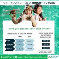 Secure your child future now. Opportunity Quotes, Insurance Website, Life Insurance Agent, Wealth Management, Financial Planning, Business Opportunities, Saving Money, Finance, Investing