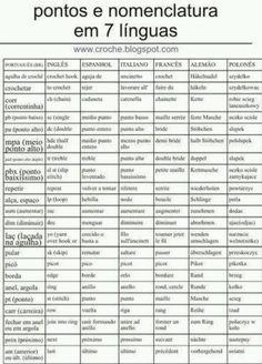 Crochet Translations