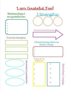 self care plan template - a self care plan template work stuff pinterest care