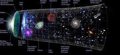 The universe's design